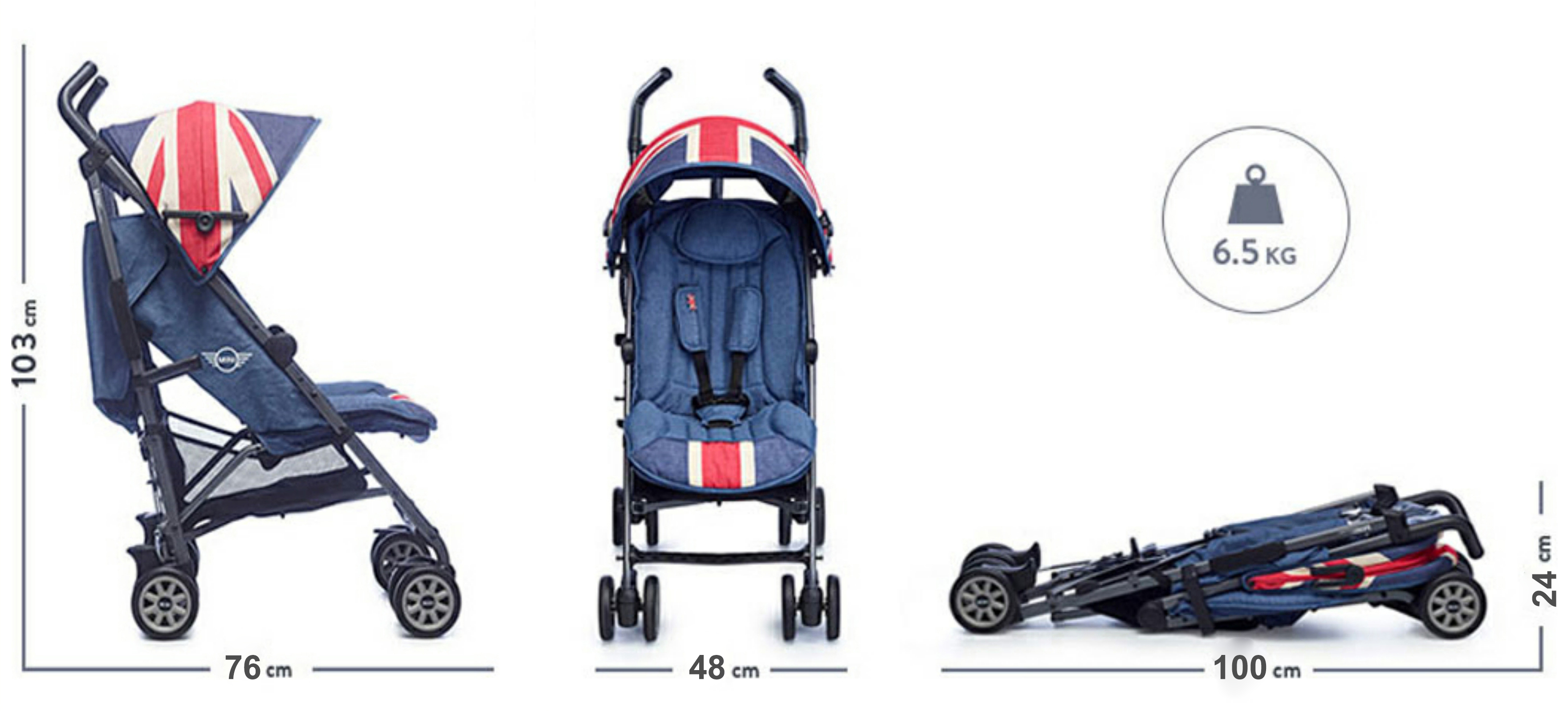 габариты Easywalker Mini Buggy