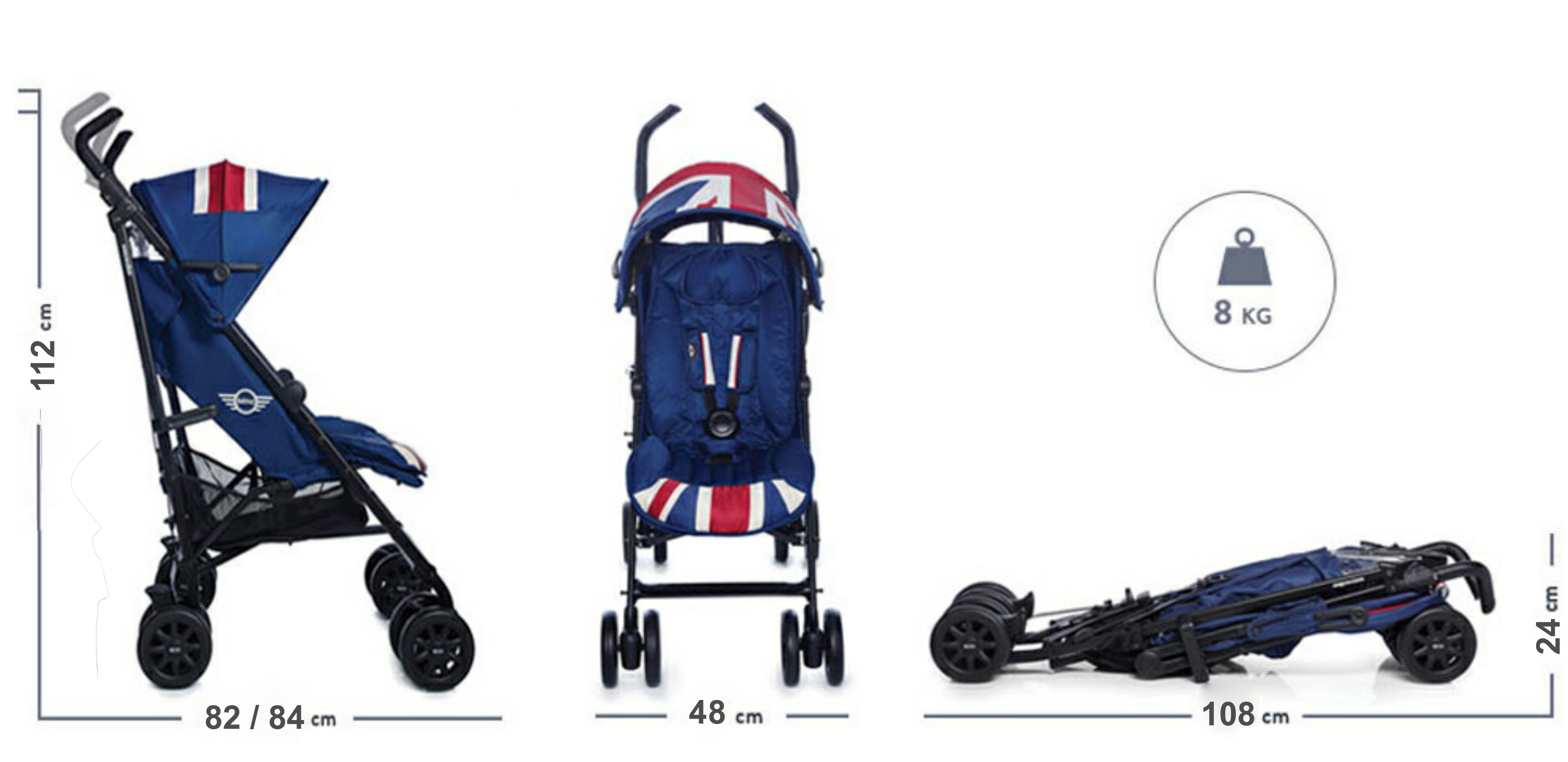 габариты Easywalker Mini Buggy XL
