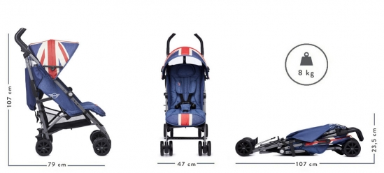 габариты Easywalker MINI Buggy+